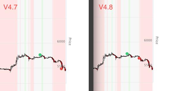 Trade 302